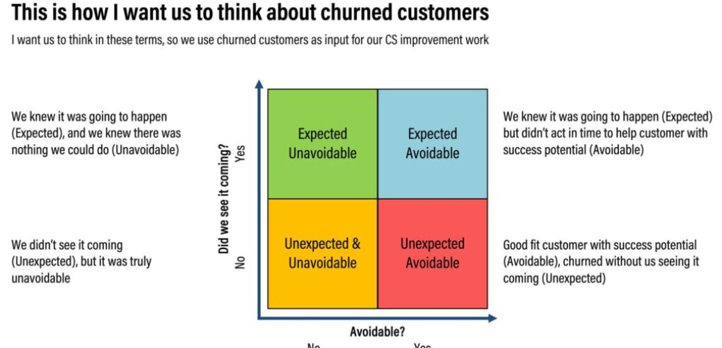 how-to-think-about-churn